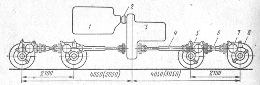 привода тепловозов ТГМ6,