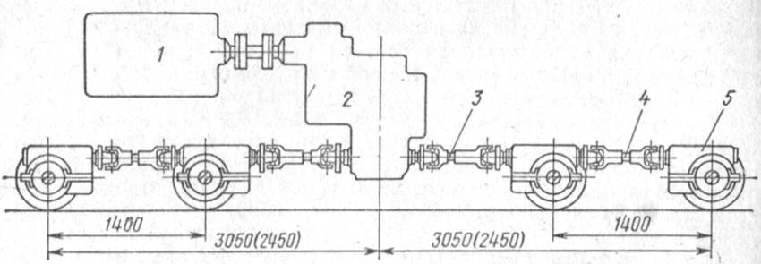 Схема карданного привода