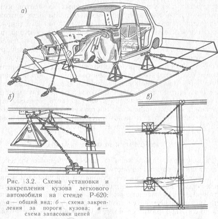 Схема установки и закрепления
