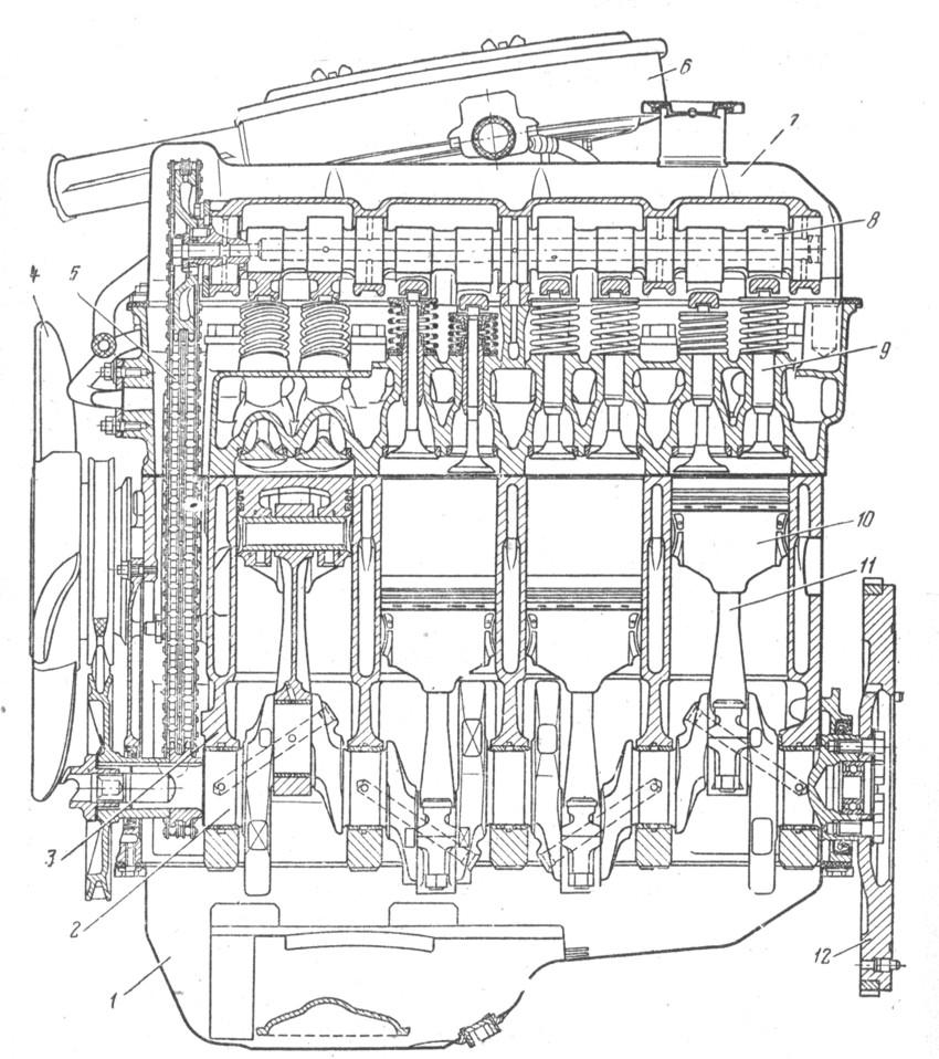 Технические характеристики разных модификаций ВАЗ 2107 | 958x850