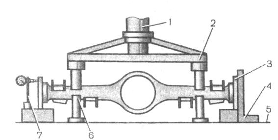 Схема правки балки заднего