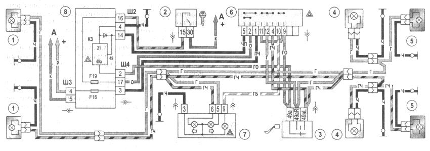 Рис. 7-21. Схема включения указателей поворота и аварийной сигнализации: 1 - лампы указателей поворота в блок-фарах; 2 - выключатель зажигания; 3 - переключатель указателей поворота; 4 - боковые указатели поворота; 5 -лампы указателей поворота в задних фонарях; 6 - выключатель аварийной сигнализации; 7 - комбинация приборов с контрольными лампами указателей поворота и аварийной сигнализации; 8 - монтажный блок; КЗ - реле-прерыватель указателей поворота и аварийной сигнализации; А - к источникам питания