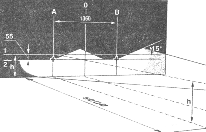 Рис. 7-22. Схема регулировки света фар: 1 - горизонтальная линия, соответствующая центрам фар; 2 - линия, проходящая через центры световых пятен; Аи В - вертикальные линии, соответствующие центрам фар; О - осевая линия; h - расстояние центров фар от пола