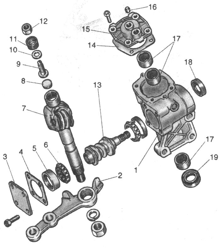 Сошка рулевого управления - что это такое?