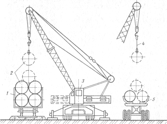 Схема выгрузки труб из