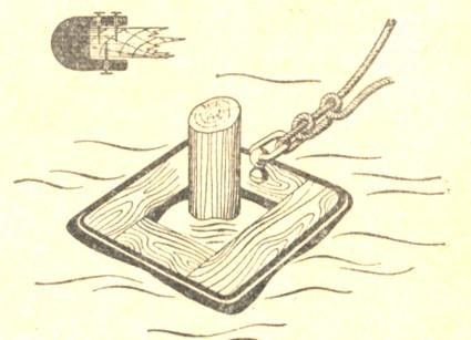 задок лодки сканворд