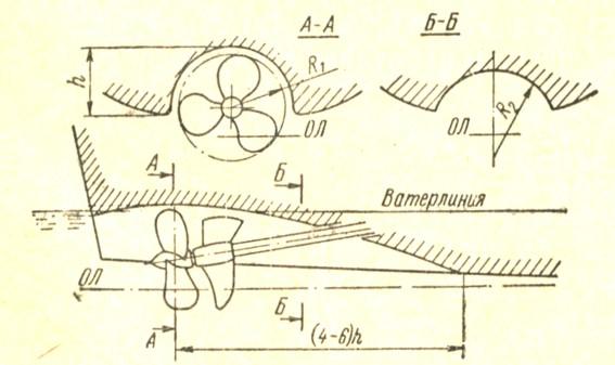 Редукторы для моделей кораблей