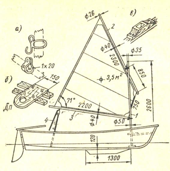 требования к гребным лодкам