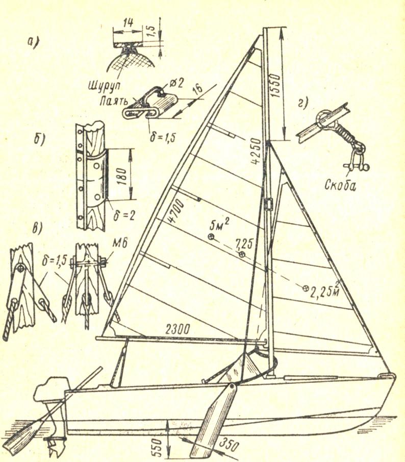 Сделать парус для лодки своими руками 22