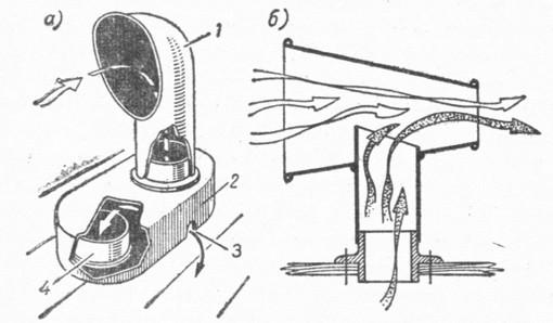 Картинки по запросу вентилятор «Дорадо»