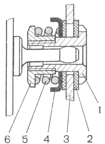 Рис. 6-16. Устройство для автоматической регулировки зазора между колодками и барабаном: 1 - втулка оси; 2 - фрикционная шайба; 3 - колодка; 4-опорная чашка пружины; 5 - пружина; 6 - втулка пружины