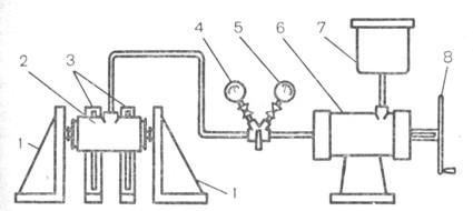 Рис. 6-22. Схема проверки колесных цилиндров задних тормозов: 1 - упоры поршней; 2 - испытываемый цилиндр; 3 - кронштейн цилиндра; 4 - манометр низкого давления; 5 - манометр высокого давления; 6 - цилиндр для создания давления; 7 - сосуд; 8 - маховик