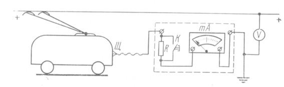 Рис. 149. Принципиальная схема замера тока утечки с помощью миллиамперметра тА, токоограничивающего резистора R с кнопкой К и щупа Ш