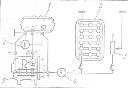 Рис. 79. Схема проверки правильности регулировки регулятора напряжения: 1 - реле-регулятор; 2 - аккумуляторная батарея; 3 - реостат; 4 - амперметр; 5 - генератор; 6 - вольтметр:
