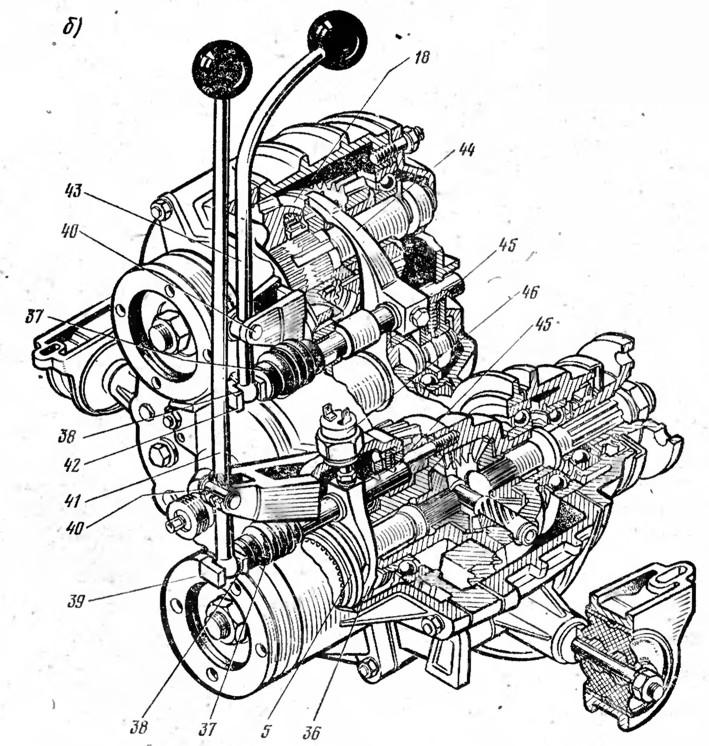 Рис. 32. Раздаточная коробка: а - коробка в сборе; б - привод коробки; 1 - ведомая шестерня; 2 - подшипники дифференциала; 3, 34 - пружинные шайбы; 4, 31 -стопорные кольца. 5 - муфта блокировки дифференциала; 6 - зубчатый венец корпуса дифференциала; '7 - зубчатый венец вала привода переднего моста; 8 - вал привода переднего моста; 9 - фланец; 10 - сальник; 11 - сливная пробка; 12 - ведомая шестерня привода спидометра; 13 - ведущая шестерня привода спидометра; 14 - заливная пробка; 15 -передняя крышка; 16 - кронштейн подвески раздаточной коробки; 17 -шестерня высшей передачи; 18 - муфта переключения передач; 19 - картер; 20 - шестерня низшей передачи; 61- втулка; - ведущий вал; 23 - задняя крышка; 24 - промежуточный вал; 25-корпус дифференциала; 26 - упорная шайба; 27 - вал привода заднего моста; 28 - шестерня привода заднего моста; 29 - сателлит; 30 - ось сателлитов; 32 - резиновая подушка; 33 -ось подвески раздаточной коробки; 35 - шестерня привода переднего моста; 36 - вилка муфты блокировки дифференциала; 37 - чехол; 38 - пружина рычага; 39 - ползун вилка блокировки дифференциала; 40 - ось рычага; 41-рычаг блокировки дифференциала; 42- ползун пилки переключения передач; 43 - рычаг переключения передач; 44 - вилка переключения передач; 45 - шариковый фиксатор; 46. - выключатель контрольной лампы блокировки дифференциала