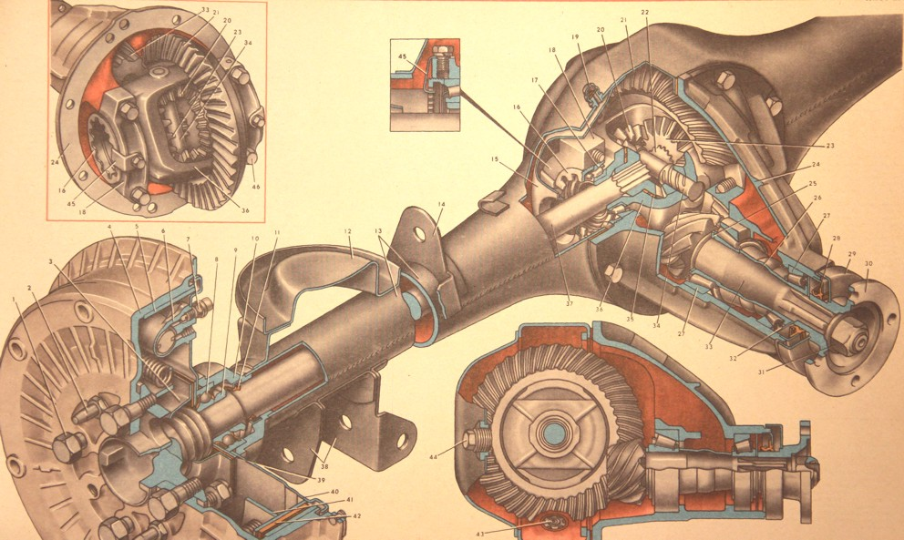 Дело в том, что параметры агрегата заднего моста напрямую связаны с характеристиками двигателя и устройством коробки передач.