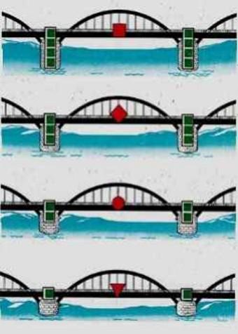 Рис 24 Знаки на мостах.
